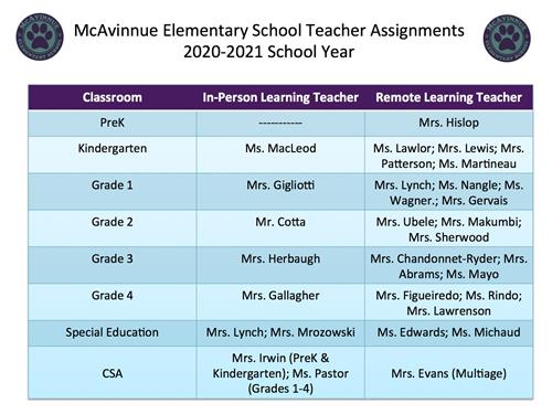 teacher assignments